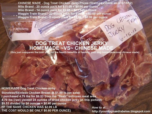 High Protein Canned Food For Dog With Diabetes