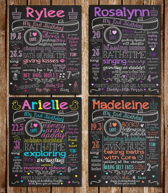 Customized Custom Chalkboard Poster Sign for First Birthday Party - DIY Printable File - Infographic Photoshoot Prop and Keepsake