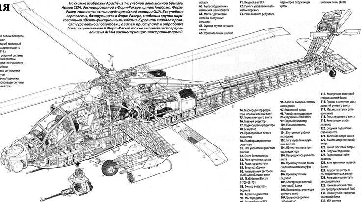 Aircarft Cutaway Cutaways Aircrafts Pinterest