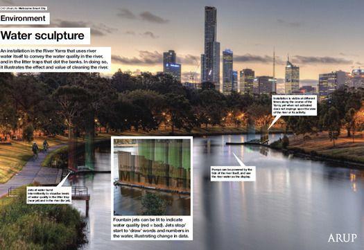 Interfacing Urban Intelligence