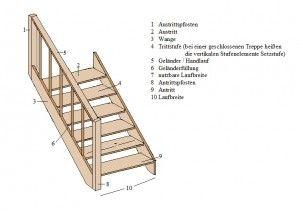 die besten 17 ideen zu holztreppe selber bauen auf. Black Bedroom Furniture Sets. Home Design Ideas