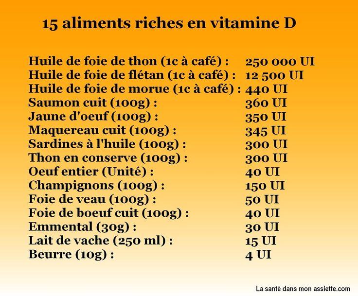 Les 25 meilleures id es de la cat gorie aliments riches en vitamine d sur pinterest vitamine d - Quels sont les aliments pauvres en glucides ...