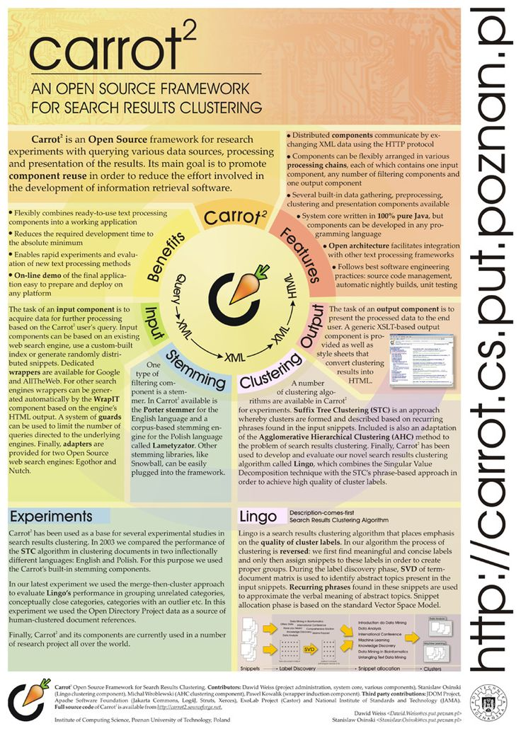 7 best Scientific Posters images on Pinterest Design posters - research poster