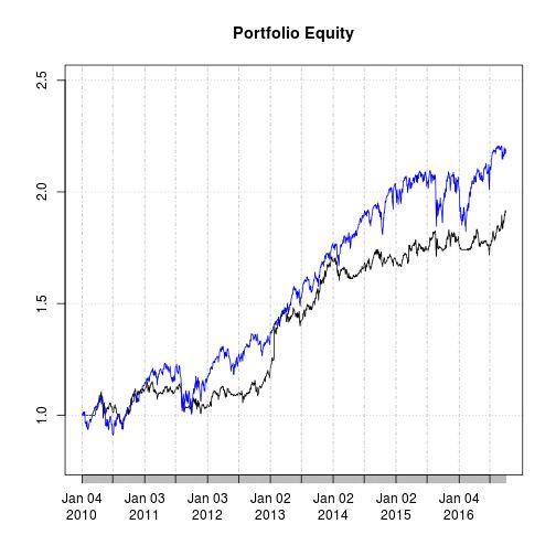 Best 25+ Stock market data ideas on Pinterest Stocks and shares - stock market analysis sample