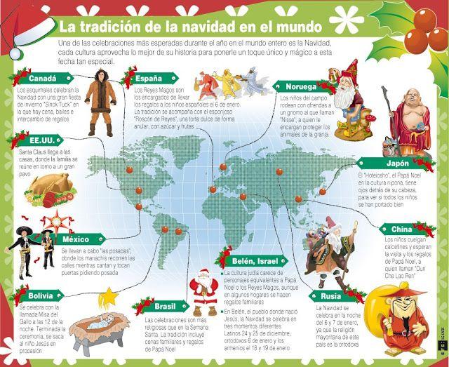 La tradición de la Navidad en el mundo: Rincón Abstracto  (can't access site from school to make it bigger)