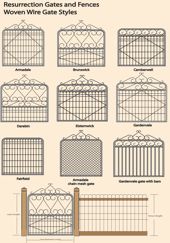 Woven Wire Gates,heritage wire fence,gate,federation woven wire…