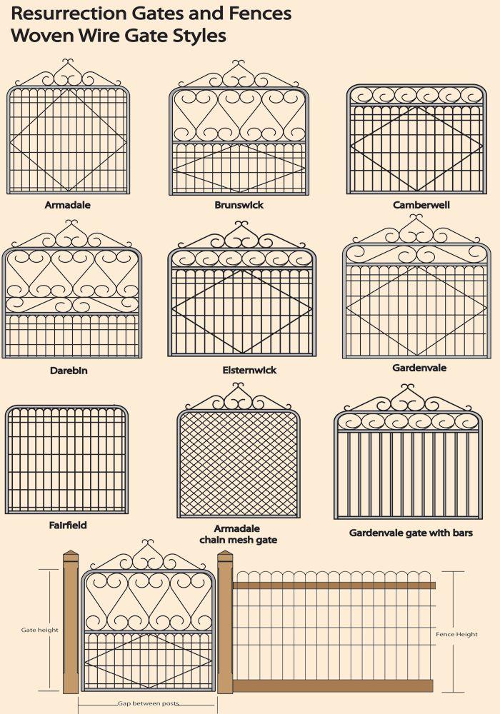 OUR #1 GARDEN FENCE CHOICE .. Woven Wire Gates,heritage wire fence,gate,federation woven wire fencing,Melbourne.