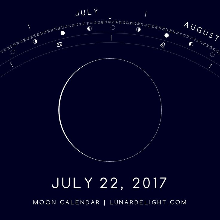 Saturday, July 22 @ 14:36 GMT  Waning Crescent - Illumination: 1%  Next New Moon: Sunday, July 23 @ 09:47 GMT Next Full Moon: Monday, August 7 @ 18:12 GMT