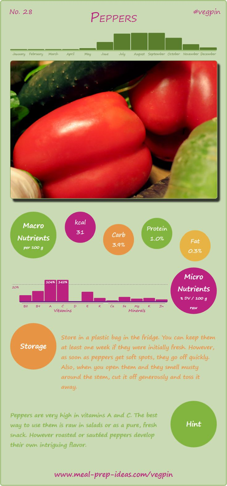 #vegpin from #mealprepideas: Infographic for peppers with seasonal information, #nutrition values for potentially critical nutrients as well as tips for storage and preparation. We present one seasonal fruit or vegetable each week during 2017! Eat #vegan and #healthy with meal-prep-ideas.com.