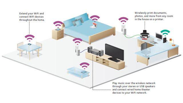 Improve Wifi Signal At Home Call 0556789741 In Layan Dubai Internet Setup Wifi Wifi Internet