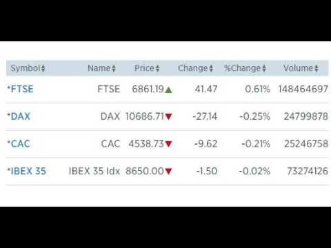 STOCS NEWS : European markets mixed after Dow closes above 19,000; UK budget in focus