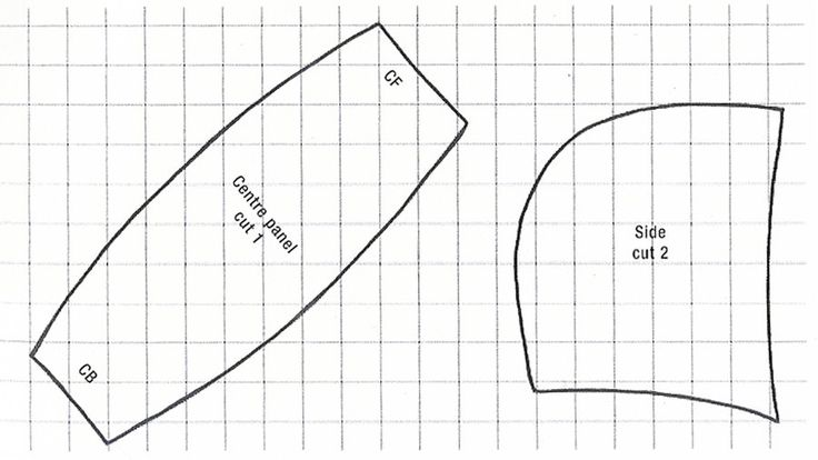 Here is another coif pattern. http://janes-wardrobe.deviantart.com/art/simple-medieval-coif-81783474
