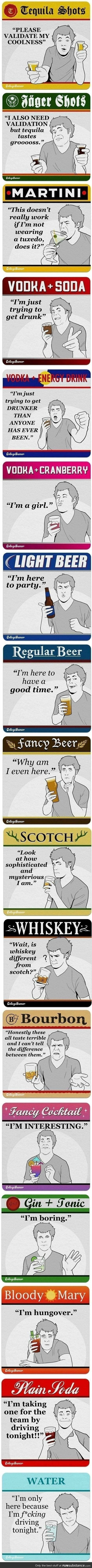 Drinks personalities