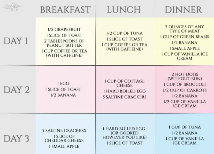 3 Day Military Diet Plan For Quick Weight Loss!