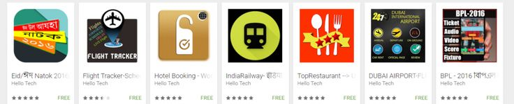 Bandarbaan Tourist Guide | Android Application – HelloTech Android Development