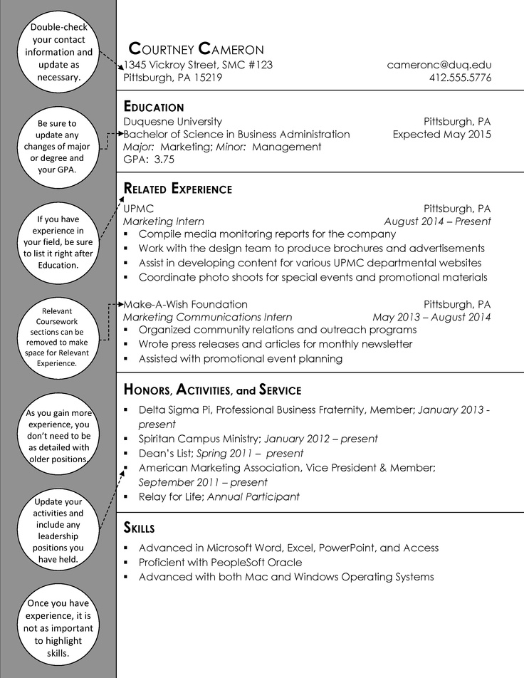 21 best Duquesne Resume \ Cover Letter Examples images on - ministry resume
