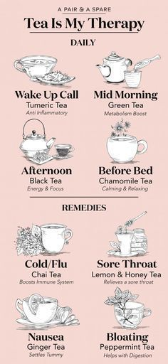 Tea Is My Therapy//