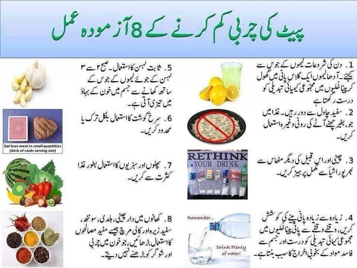 Detox weight loss india