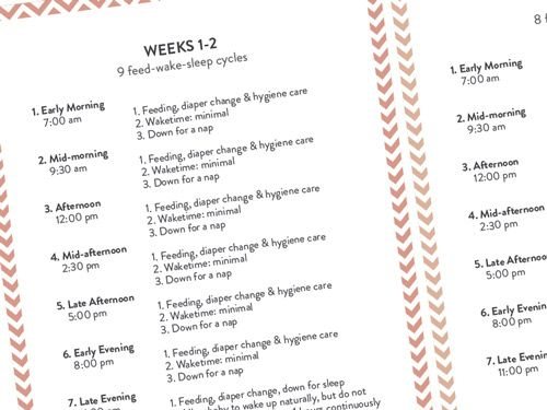 17 Best ideas about Baby Wise Schedule on Pinterest | Baby wise ...
