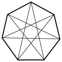 Magic Symbols article: http://www.ivakenaz.com/p/magical-symbols.html #sacred geometry #symbols #seven #heptagram