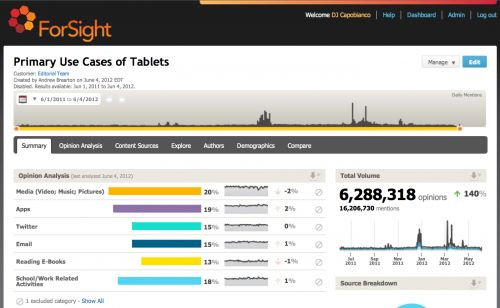 How Consumers Use Tablets: Through our social media analysis platform, ForSight, and some help from folks on Twitter, we found that the average person uses their tablet for entertainment - pleasure, not business. 6/26/2012