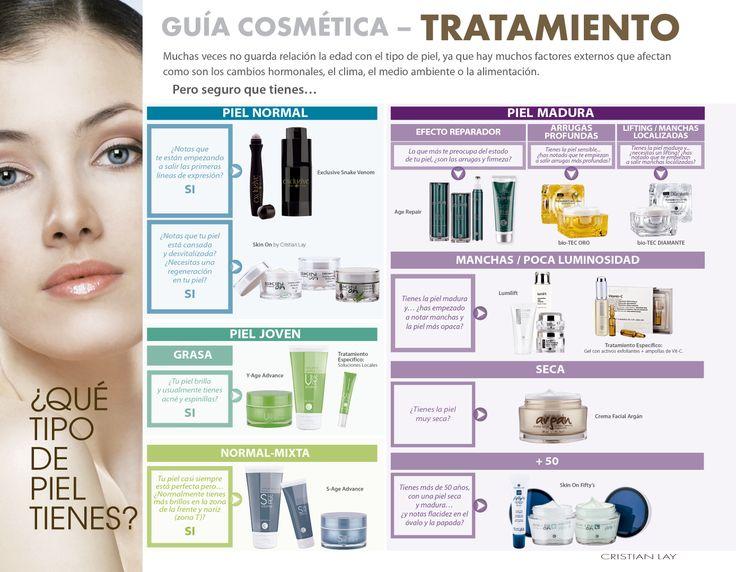 ¡CONSIGUE TU TRATAMIENTO IDEAL! Belleza de la mano de CRISTIAN LAY. www.cristianlay.com PUERTO RICO