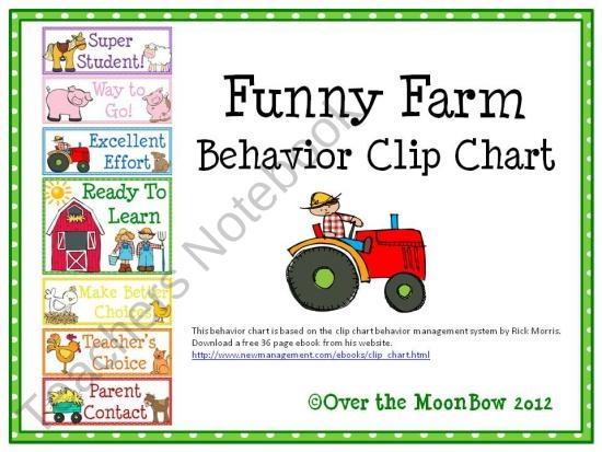 Behavior, Bright Farm, Chart Behavior, Behavior Charts, Behavior ...