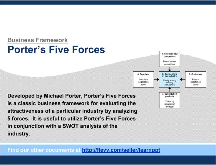 target swot and porters five forces Porter five forces of walmart attributable to industry attractiveness retailers purchase merchandise from manufacturers in large quantities for resale to consumers at a profit.
