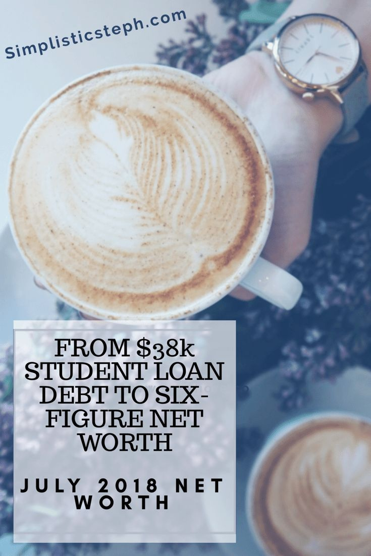 From 38k In Student Loans To Six Figure Net Worth Adulting Personal Finance Money Caree