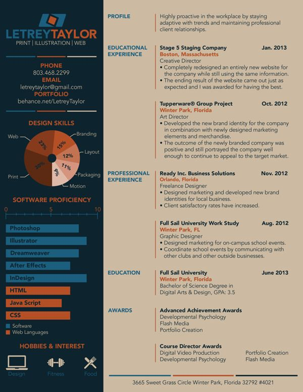 56 best Creative Resume images on Pinterest Creative resume - tibco sample resumes