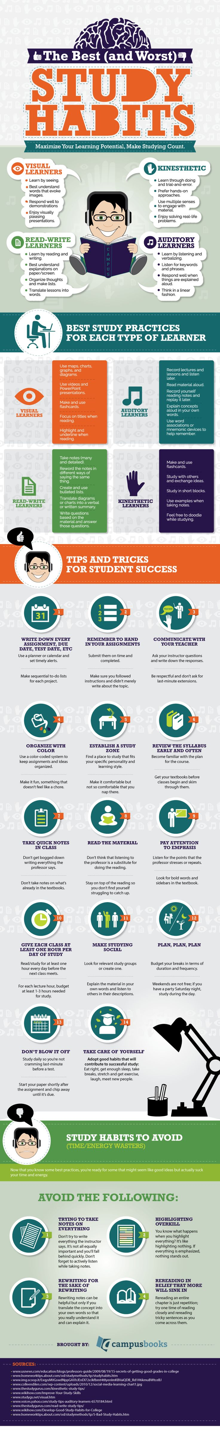 Learn what study tips to use for your learning style and which ones to avoid. Everyone of us is different, and there are different #study styles for #learning #languages Repin for later this cool infographic!