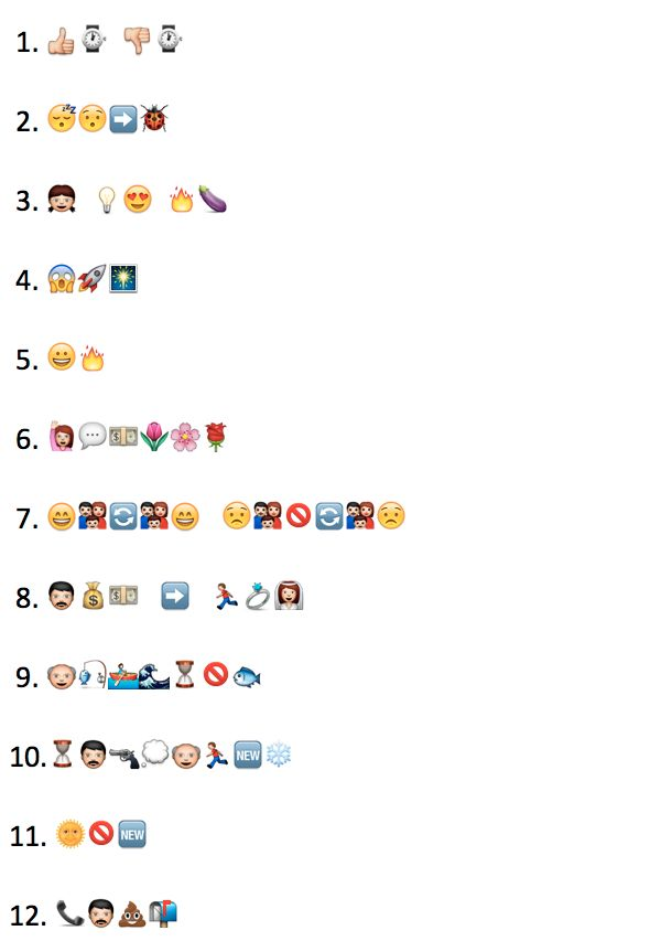 We've rendered these 10 famous first lines from novels in emojis. Can you name the novels? By ALA. Onks Suomes ollu näitä missään?