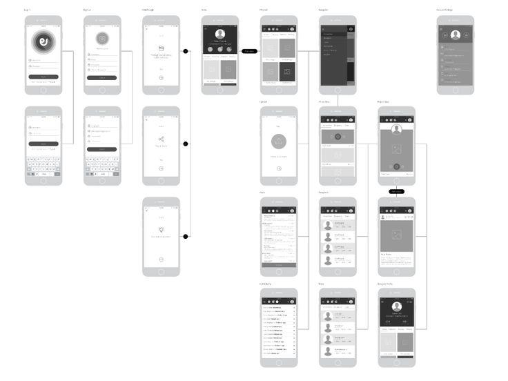 Portfol-U Mobile App Wireframe