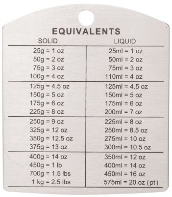 Best Measurements  Weight Conversions Images On