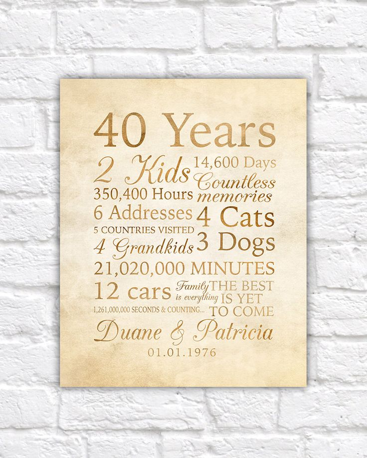 Wedding Anniversary Gifts For Parents 40 Years : 40 Year Anniversary, 40th Anniversary Gift for Parents, Grandparents ...
