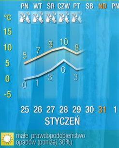 Prognoza pogody na 16 dni: dymisja zimy. Będzie aż 10 stopni. http://tvnmeteo.tvn24.pl/informacje-pogoda/prognoza,45/prognoza-pogody-na-16-dni-dymisja-zimy-bedzie-az-10-stopni,191672,1,0.html