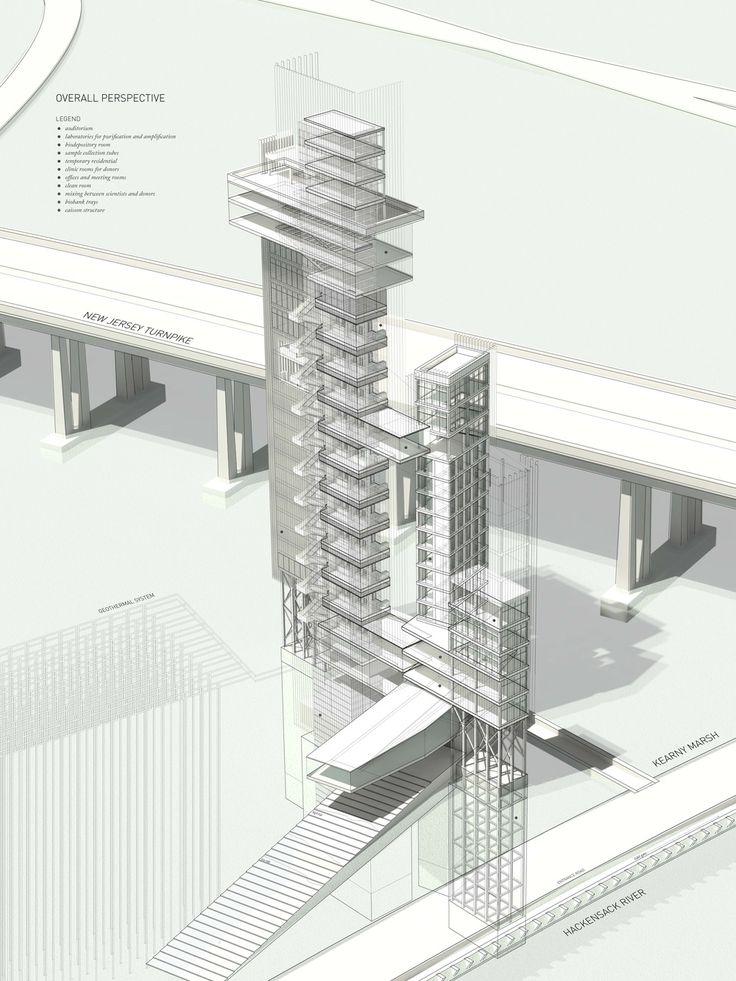 The 25 Best Architecture Portfolio Examples Ideas On