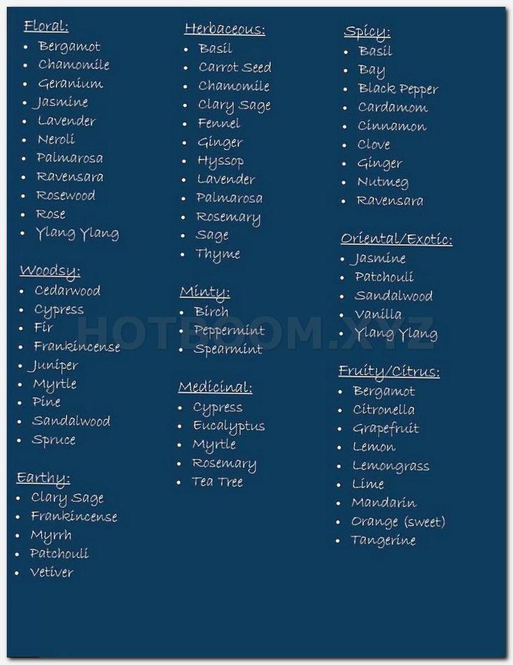 compuestos quimicos del perfume