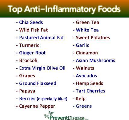 best anti-inflammatory foods to eat!: