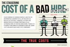 bad hires and the cost companies pay