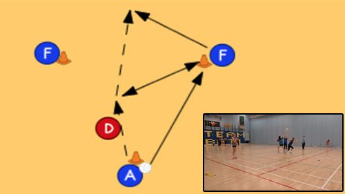 Netball Coaching: Triangle for Getting Free