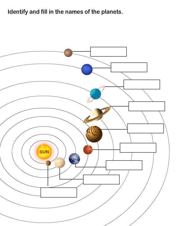 orbit solar system worksheet blank - photo #8