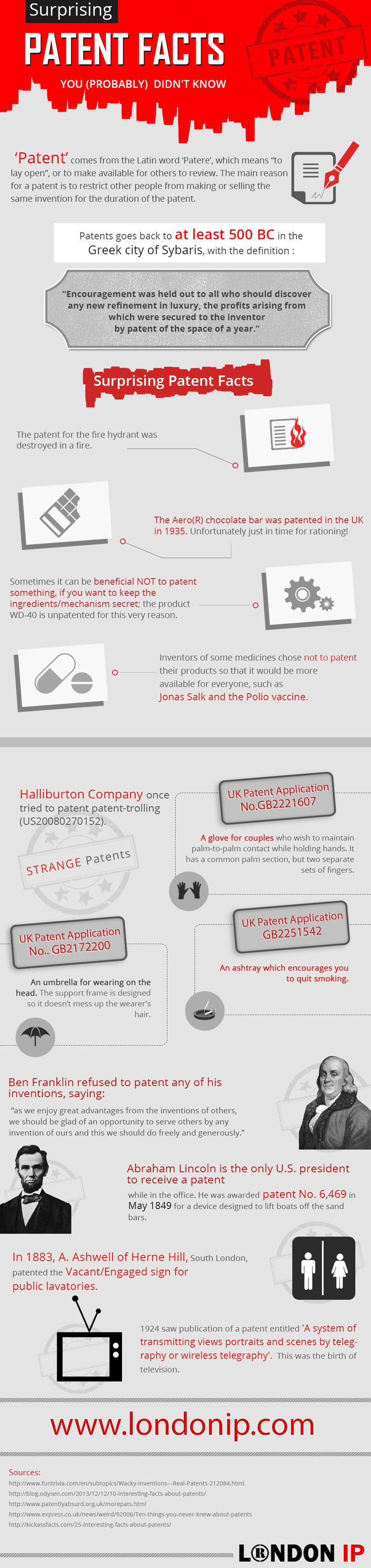 Surprising Patent Facts You (Probably) Didn't Know   #infographic #Patent #Facts