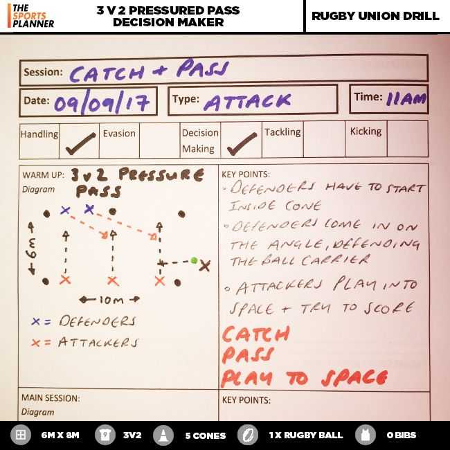🏉 Rugby Union Drill   3️⃣ v 2️⃣ Pressured Pass 🏉 ⏱ 8 Minute Drill  5️⃣ Players In The Drill At One Time Focus: Catch, Pass, Playing into Space  - THE SPORTS PLANNER  - #rugbydrill #rugbycoach