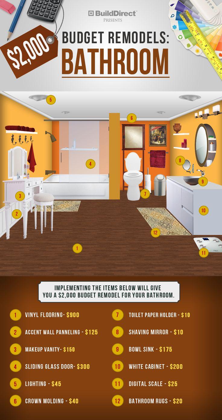 Bathroom Renovations Under $2000 107 best bathroom remodel images on pinterest | bathroom ideas