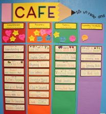 Tip of the Week - June 8, 2012 from The Daily CAFE