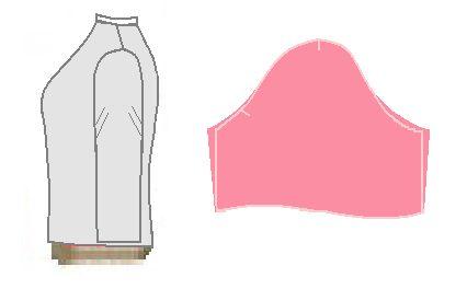 Складки в нижней части оката говорят о недостаточной ширине рукава в верхней части. Дефект устраняется за счет выпуска ткани из припусков для бокового шва.