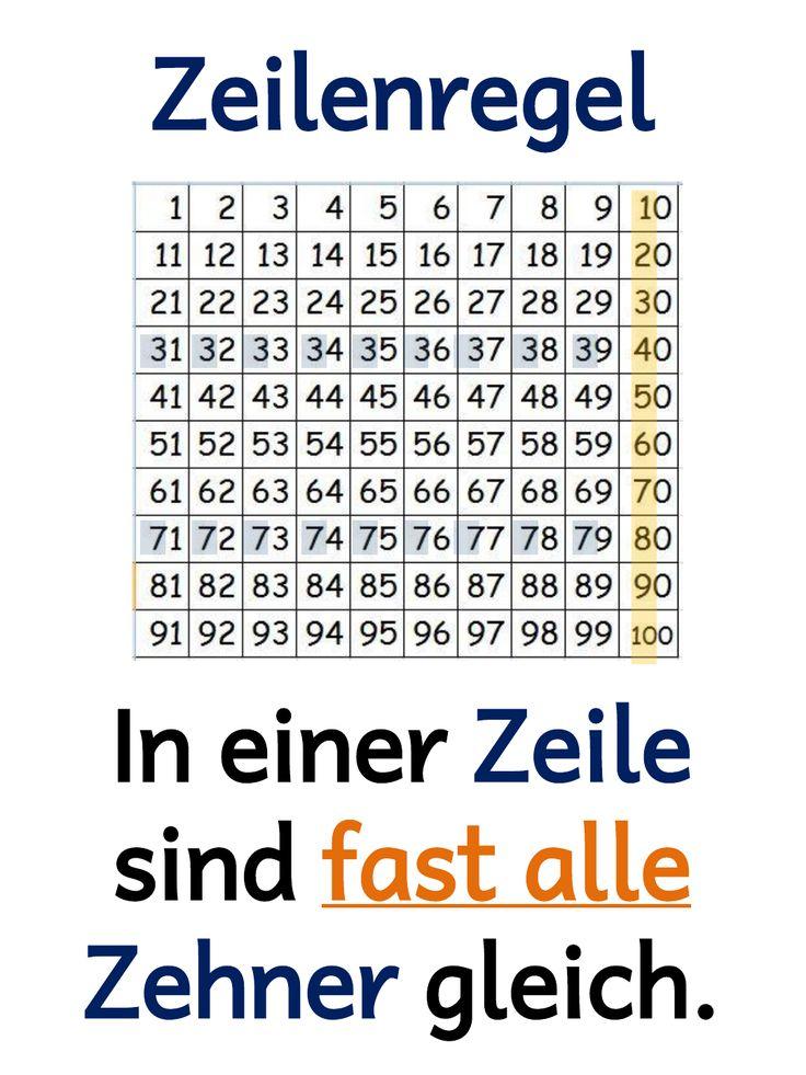 Fantastisch Kinder Unter 7 Kinder Mathe Arbeitsblätter Für Mathe ...