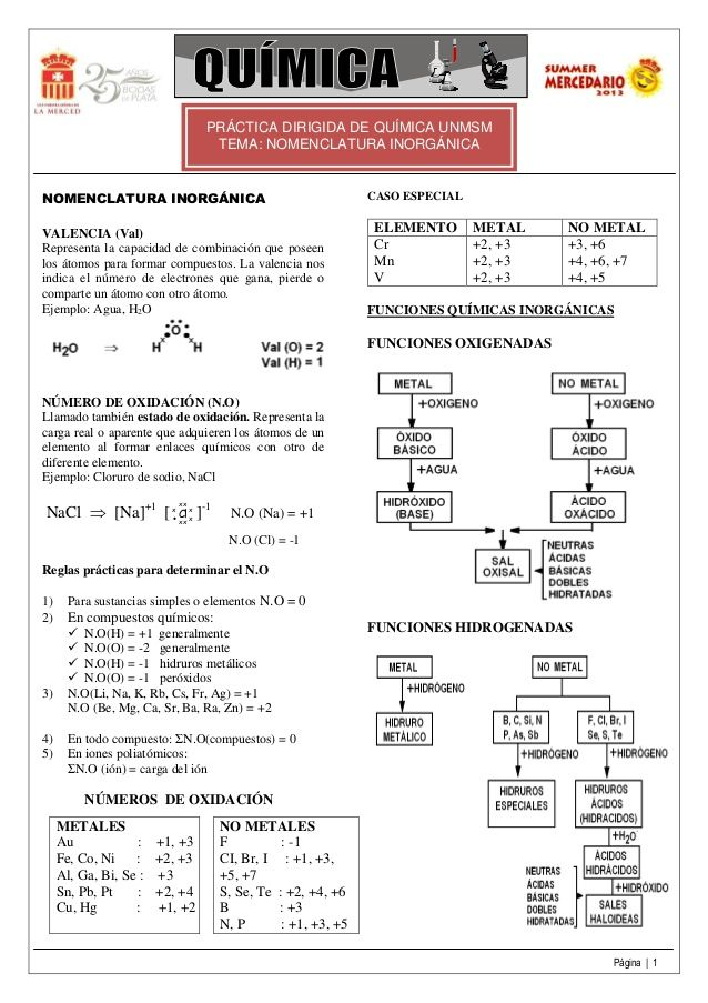 220 best Química images on Pinterest Chemistry, School and Science - copy tabla periodica de los elementos quimicos y sus funciones