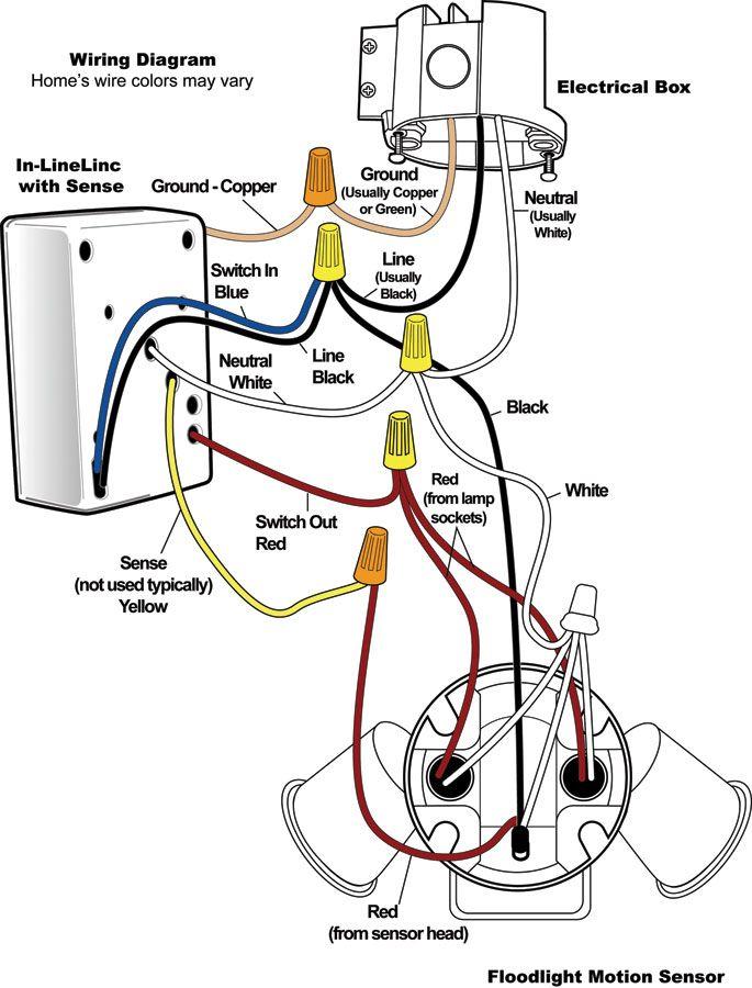 70 beautiful flood light wiring diagram  light switch